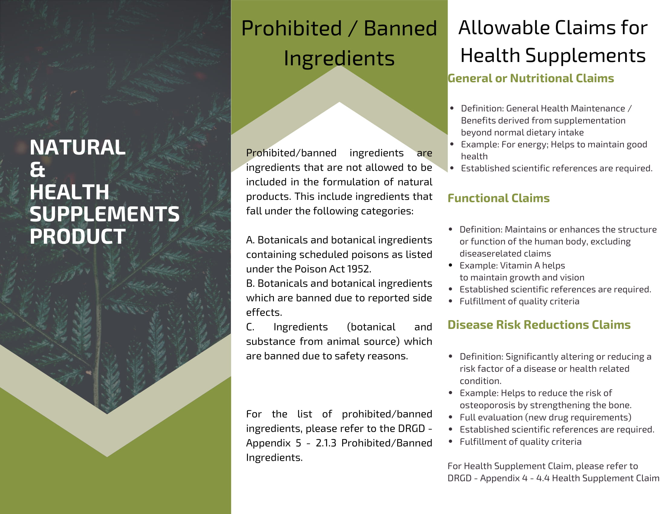 TRADITIONAL MEDICINES & HEALTH SUPPLEMENTS (ALLOWABLE CLAIMS & BANS)